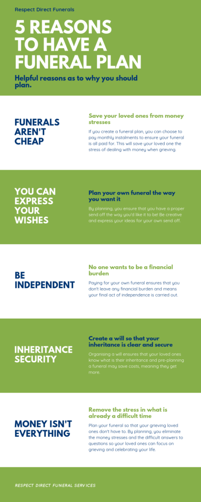 useful infographic of 5 reasons to plan your funeral